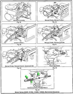 How Throttle and Choke Linkage is Setup on a Briggs 2