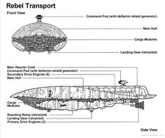 rebel-transport