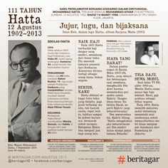 Bung Hatta: Jujur, Lugu, Bijaksana Minangkabau, Goals Worksheet, Reminder Quotes, Quotes Indonesia, Elementary Schools, Positive Quotes, Best Quotes, Fun Facts, Study Tips