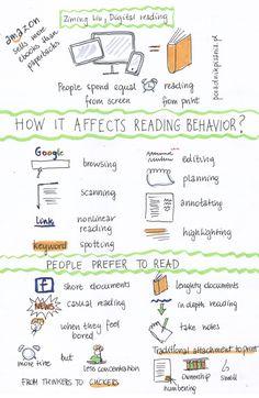 """Digital Reading"" Ziming Liu - sketchnotka"