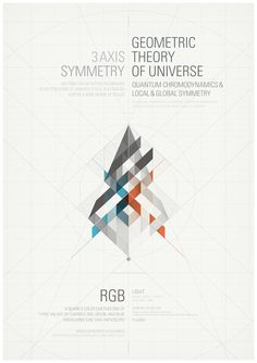 Geometric Theory of Univers by Metric72