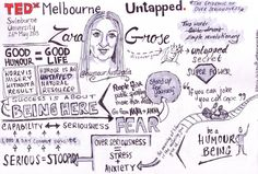 Sketchnotes from Zara Swindells-Grose TEDxTalk 'The Epidemic of Over-Seriousness' from our May 26 TEDxMelbourne Untapped event.   Watch Zara's Talk here: http://youtu.be/DhpfzlfrI5Y  Sketch: CC BY-NC-ND Rebecca Jackson 2013 http://rebeccajacksonblogs.wordpress.com/ & https://twitter.com/_rebeccajackson