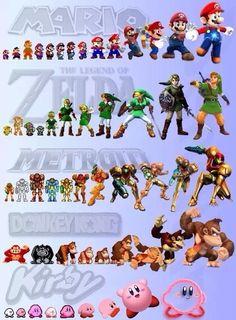 Evolution Of Mario, Link, Samus, Donkey Kong, and Kirby. Mario Nintendo, Kirby Nintendo, Super Nintendo, Nintendo Games, Donkey Kong, Metroid, Nintendo Characters, Video Game Characters, Super Smash Bros