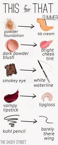 Not sure which products to use? Try this guide! This for That: Summer Makeup Edition