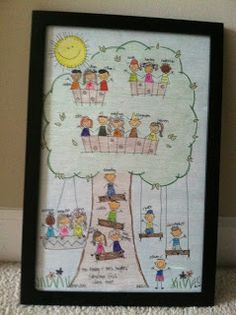 First Grade Fabulous Fish: Classroom Family Tree for Teacher Gift Idea