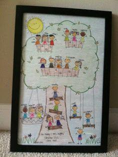 First Grade Fabulous Fish: Classroom Family Tree for Teacher Gift Idea