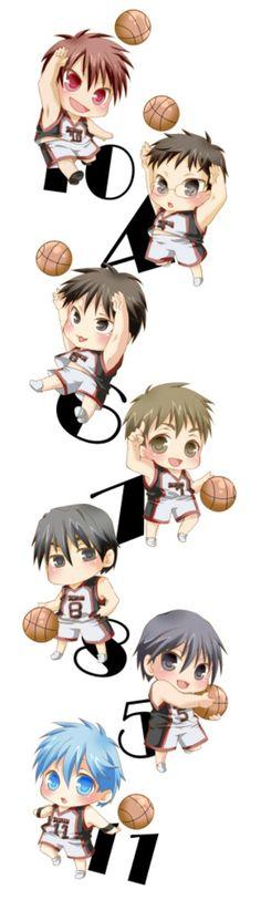 Kuroko no Basuke seirin team Chibi Cute