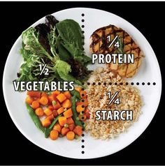 The biggest fail is the amount of food you are eating... Eating less is best.