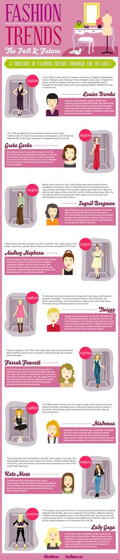 #trends #fashion #infographic