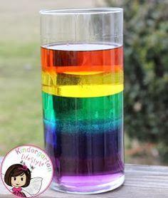 Flüssiger Regenbogen | Experiment mit Kindern | Bringt mich auf die Idee Wackelpudding zu mixen für den Kindergeburtstag | Kindergarten Lifestyle: Liquid Rainbow