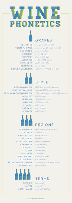 Wine Phonetics Infographic: Say It Don't Spray It