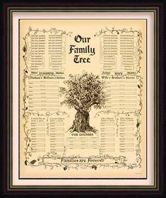 old time family history chart   Customer Service: Contact familytree27@yahoo.com