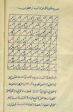 Islam Quran, Free Books, Periodic Table, Spirituality, Baghdad Iraq, Allah, Islamic, Art, Art Background