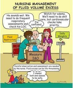 Management of excess fluid