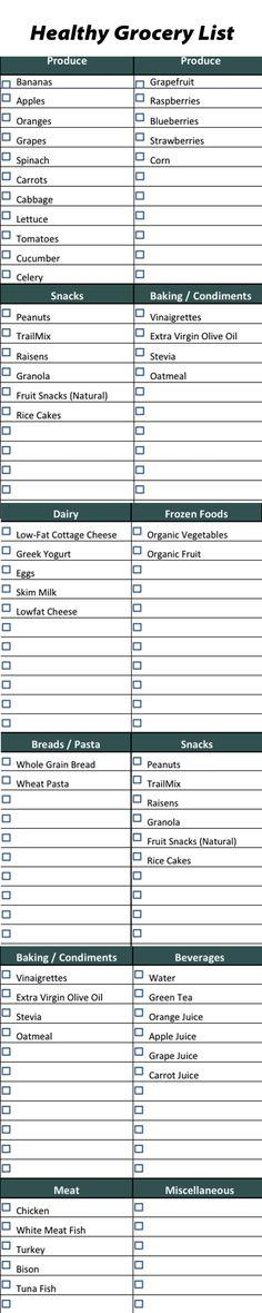Healthy Grocery List. Getting Started, Key ingredients