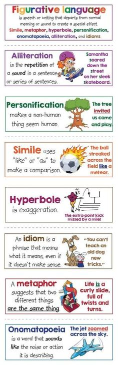 alliteration hyperbole idioms metaphors personification onomatopoeia similes by shopportunity Teaching Writing, Teaching English, Teaching Resources, Teaching Poetry, Anchor Charts, Planning School, 3rd Grade Reading, E Mc2, Figurative Language