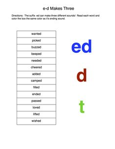 Worksheet to introduce the suffix ed.  I have always introduced all three sounds at once.