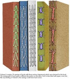 decorative longstitch bindings from book by Keith Smith - Volume II Non-Adhesive Binding: 1-2-  3-Section Sewings http://www.keithsmithbooks.com/ http://www.amazon.com/gp/product/0963768220/ref=as_li_tf_tl?ie=UTF8=liberalsprink-20=as2=1789=9325=0963768220
