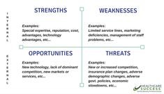 Swot Analysis Template   Healthcare    Swot Analysis