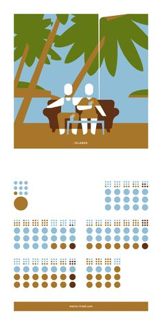 #pictograms #icon #graphicdesign #vector #vectorgraphics #illustration #calendar #calendar2017 #november #november2017 #islands #couple