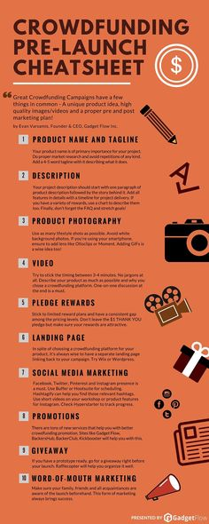 Best #Cheatsheet To Refer Before Launching a #Crowdfunding Campaign! #infographic