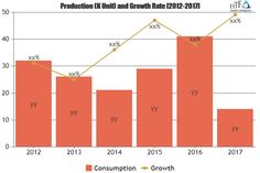 Remarkable growth of Electronic Data Capture (EDC) Systems Market continues, exclusive data analysis reveals the Key Trends & Market…