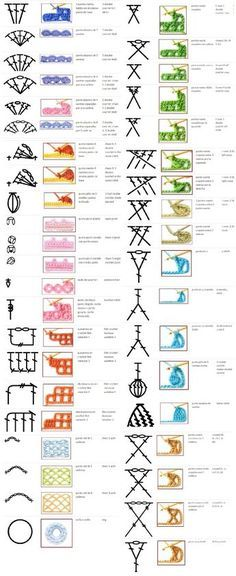 100+ Crochet Symbols and how it looks after crocheting. Words are in Spanish and it is a Jpeg, so it cannot be translated.