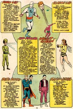 Lore of the Legion (3 of 3), supporting cast, back story, origins, pre-Who's Who, Earth 1