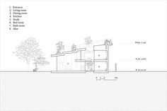 Gallery of A House in Nha Trang / Vo Trong Nghia Architects + ICADA - 18