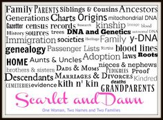 Scarlet and Dawn ~ One Woman, Two Names and Two Families: Top 5 Posts of 2016 for Scarlet and Dawn