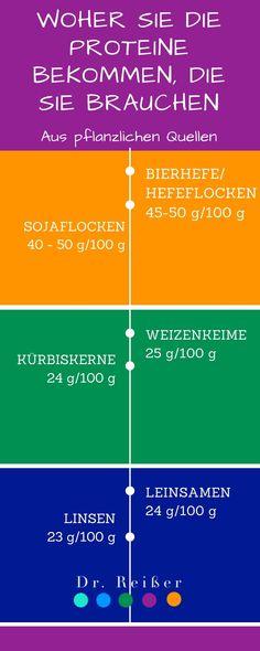 Weizenkeime und Bierhefe zur Gewichtsreduktion