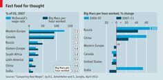 Purchasing power parity: Return of the Big Mac index.