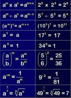 What is Mental Math? Well, answer is quite simple, mental math is nothing but simple calculations done in your head, that is, mentally. Math Vocabulary, Maths Algebra, Life Hacks For School, School Study Tips, Math Help, Fun Math, Math Math, Math Worksheets, Math Resources