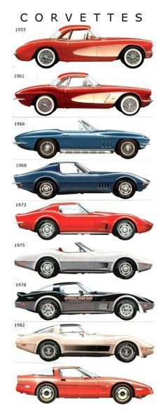 Corvettes 1955-1984 the older the car the prettier it looks...Re-pin...Brought to you by #CarInsurance at #HouseofInsurance in Eugene, Oregon