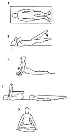 Kriya for Inner Vitality and Stamina | 3HO Kundalini Yoga - A ...
