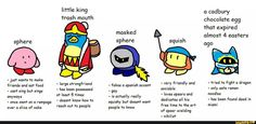 Literally the funniest Tag Yourself meme I've found. I'm Masked Sphere and a bit of 'Trash King'