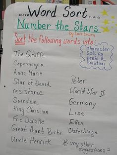 Number the Stars Word Sort. Teacher lists the words from a story or book and students sort them into catagories: Character, setting, problem, solution--story parts.
