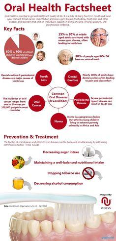 Oral Health Factsheet #Dentist or #Hygienist
