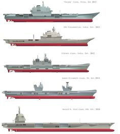 The 'newest' carriers for respective countries (the Varyag is actually named Liaoning, it is the former Russian carrier Riga, renamed Varyag in 1990).