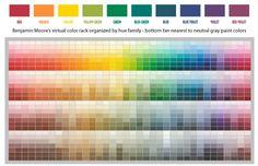 TheLandofColor.com | Bringing Perspective to Color Undertone - TheLandofColor.com