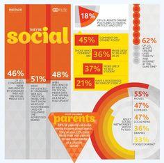 SoLoMo Social