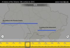 This interactive timeline lets you explore the history of the Ukraine.