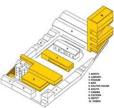 Fondazione Prada Milan Rem Koolhaas axonometric 3
