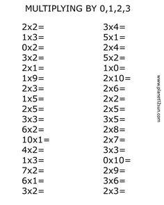 3rd Grade Math multiplication times tables 1's Printable