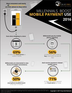 Millennials Boost Mobile Payment Use in 2016 Infographic