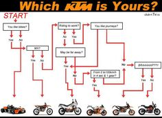 Which KTM is Yours ?!?!?!  :-) https://www.facebook.com/Official.KTM?fref=nf
