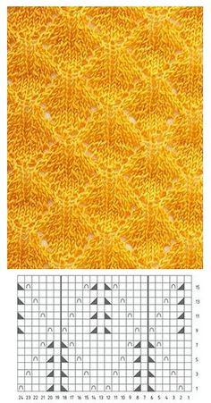 Lace knitting Lace Knitting Stitches, Lace Knitting Patterns, Knitting Charts, Easy Knitting, Loom Knitting, Knitting Socks, Stitch Patterns, How To Purl Knit, Knit Crochet