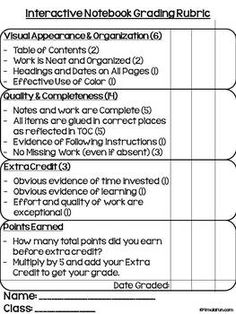 Interactive Notebook Grading Rubric (All Subjects) - Really Like