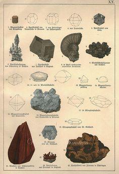 Vintage Print 1878 13  x  8 3/4 LARGE Antique MINERALS GEMSTONES Chart German, vintage 23 minerals precious gem stones illustrations. $55.00, via Etsy.