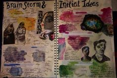New art sketchbook mindmap 59 Ideas A Level Art Sketchbook, Textiles Sketchbook, Sketchbook Layout, Sketchbook Pages, Sketchbook Ideas, Kunstjournal Inspiration, Sketchbook Inspiration, Quentin Blake, Kreative Mindmap